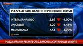Milano in pesante calo, banche al centro delle vendite