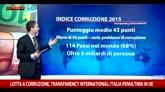 Lotta a Corruzione, Italia penultima in Ue: Sky Wall