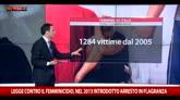 Femminicidi in Italia: 1.284 vittime dal 2005. Lo SkyWall