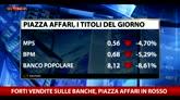 03/02/2016 - Forti vendite sulle banche, Piazza Affari in rosso