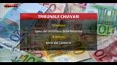 05/02/2016 - Tribunale Chiavari, 14 mln spesi e mai utilizzato