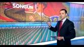 L'arsenale militare della Corea del Nord: lo skywall