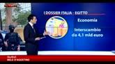 08/02/2016 - I dossier Italia-Egitto