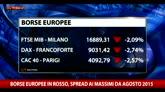 08/02/2016 - Borse europee in rosso, spread ai massimi da agosto 2015