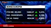 09/02/2016 - Borse, il tonfo delle asiatiche trascina le europee