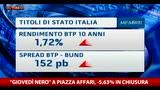 11/02/2016 - Giovedì nero a Piazza Affari: -5,63% in chiusura