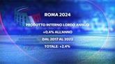 17/02/2016 - Olimpiadi, tutti i numeri di Roma 2024