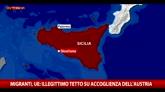 Sicilia, naufragio migranti: Guardia Costiera avvista corpi