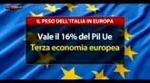 Ue: abolizione Imu non segue le raccomandazioni di Bruxelles