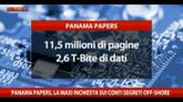 04/04/2016 - Panama Papers, la maxi inchiesta sui conti segreti off-shore