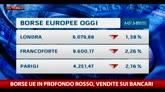 05/04/2016 - Borse Ue in profondo rosso, vendite su bancari