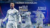 13/04/2016 - Tutti i numeri di Cristiano Ronaldo