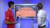 11/05/2016 - La lezione del n.1: la lavagna tattica di Djokovic