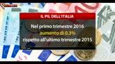 13/05/2016 - Pil Italia +0,3% nel primo trimestre 2016