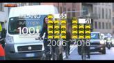25/05/2016 - La sfida ambientale di Milano
