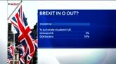 23/06/2016 - Brexit, cosa succederebbe in caso di uscita dall'Ue