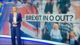 23/06/2016 - Brexit, l'editoriale del direttore Sarah Varetto
