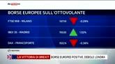 27/06/2016 - Brexit, borse europee sull'ottovolante
