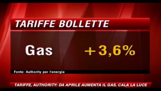 Tariffe, Authority: da Aprile aumenta il gas, cala la luce