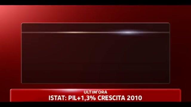 ISTAT, disoccupazione giovanile al 29,4%, ai massimi dal 2004