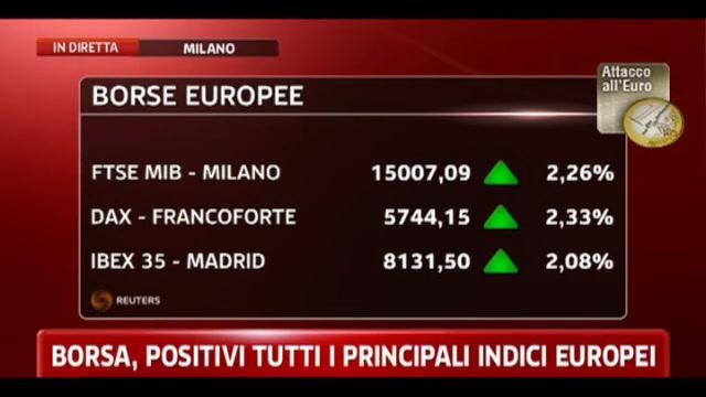 Borsa, positivi tutti i principali indici europei