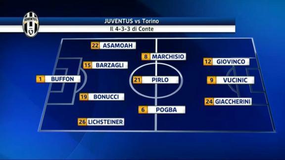 Juve-Torino, problema muscolare per Chiellini
