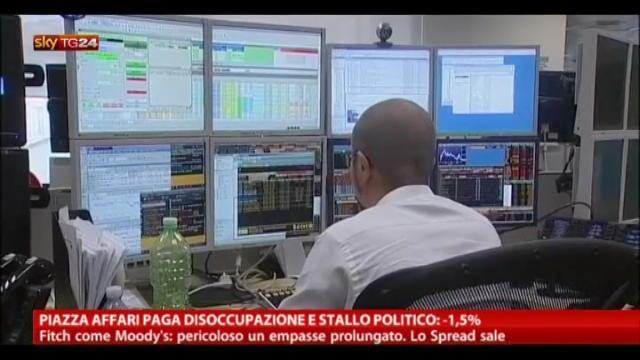 Piazza Affari paga disoccupazione e stallo politico: -1,5%