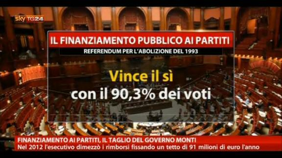 Finanziamento ai partiti, il taglio del Governo Monti