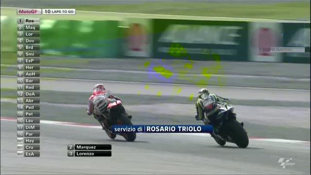 GP Malesia: ancora Marquez. Ma che spettacolo con Vale...