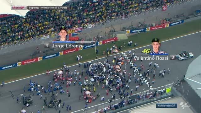 GP Malesia, gli highlights della gara