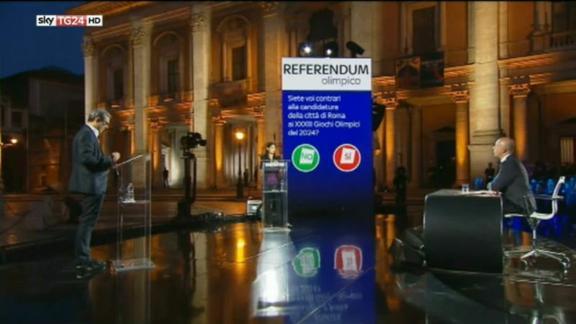Raggi-Giachetti: Siete contrari alle Olimpiadi a Roma?