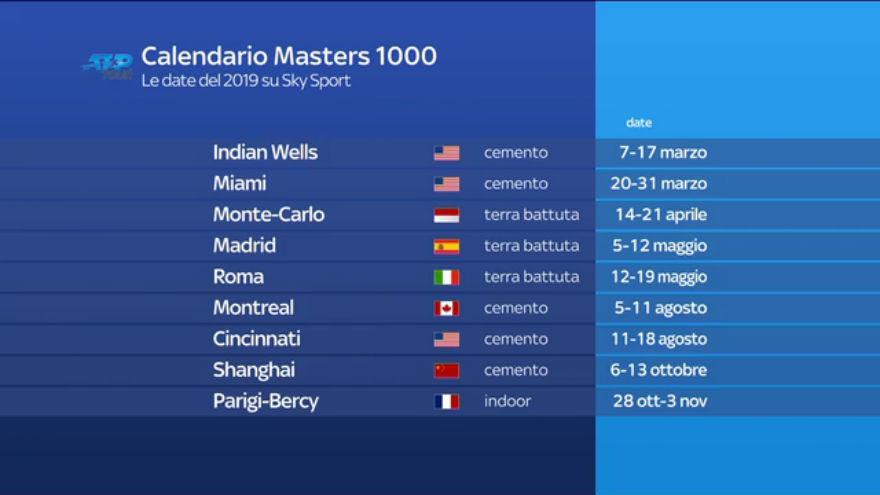 Calendario Tornei Atp 2020.Tutto Il Tennis Di Sky Sport Da Indian Wells A Parigi Bercy