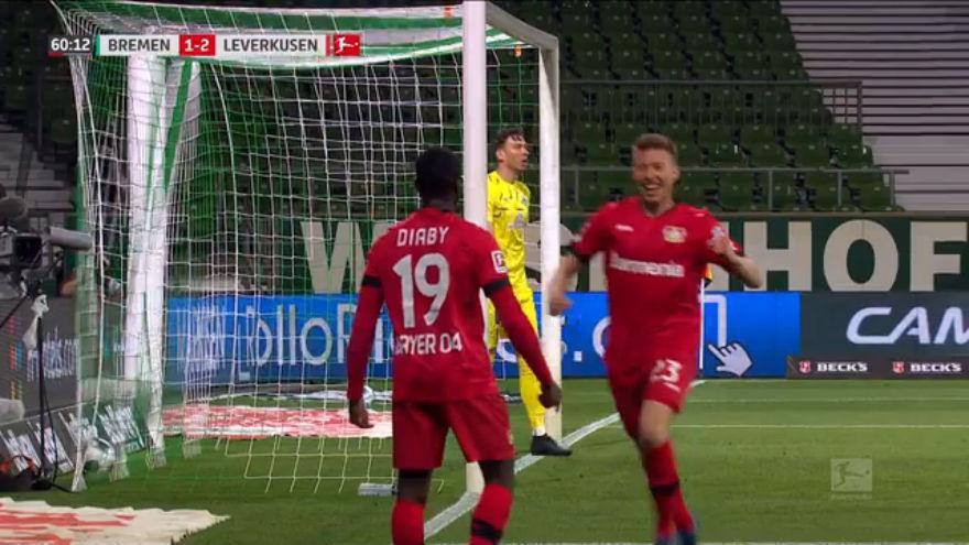 Bundesliga, tutti i video