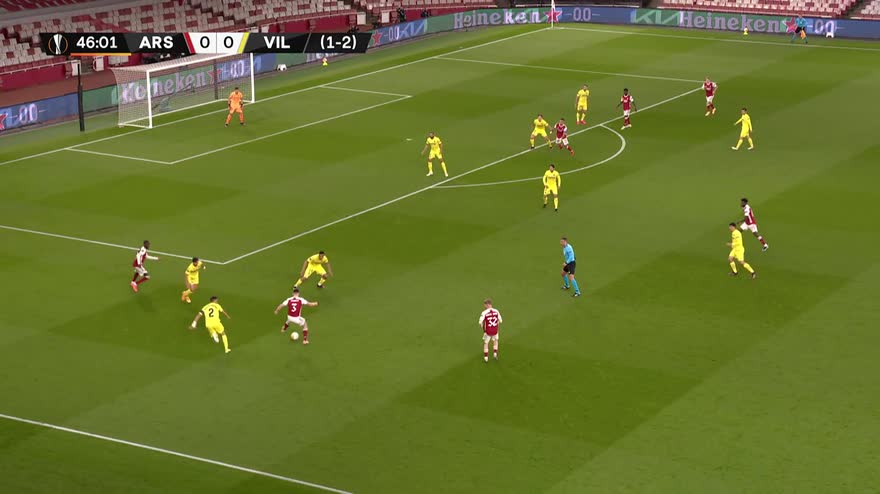 Arsenal-Villarreal 0-0: gli highlights