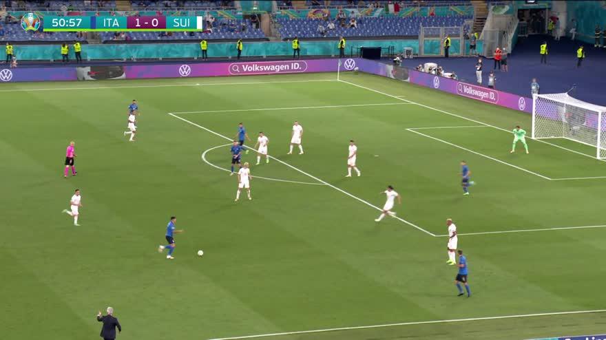 Euro 2020, Italia-Svizzera 3-0: gli highlights