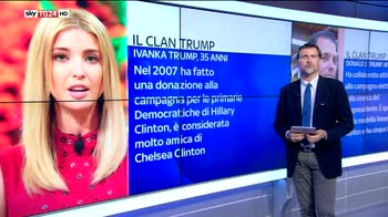 Il clan Trump OK