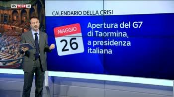 Calendario della crisi