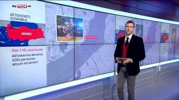 Skywall  la cronologia dell'attentato di Istanbul