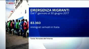 Tra gennaio e giugno arrivati in Italia 83