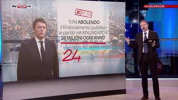 Renzi, pd ha rinunciato a 38 mln l'anno. FALSO