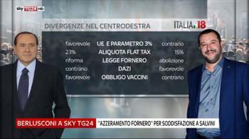 Berlusconi_ con Lega alleanza solidissima