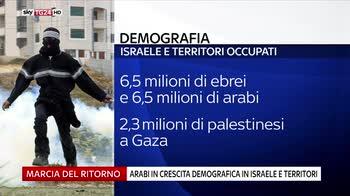ERROR! Israeliani contro palestinesi, un altro venerdì di sangue