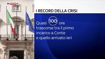 ERROR! Governo Conte, i record della crisi