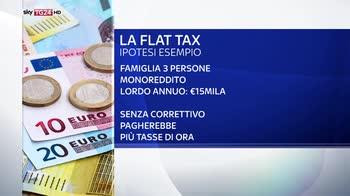 Flat tax, maggiori risparmi per i piu' ricchi e i single