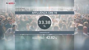 Comunali, alle 19 affluenza al 33,38%
