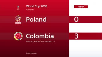 World Cup Russia Report: Day 11