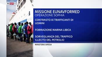 ERROR! Migranti, sophia la missione italiana contro i trafficanti