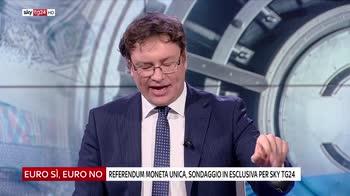 Euro sì o no, la parola agli italiani