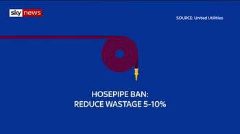 Hosepipe ban looms for England