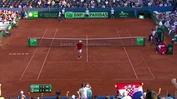 davis_coric_tiafoe_croazia_finale